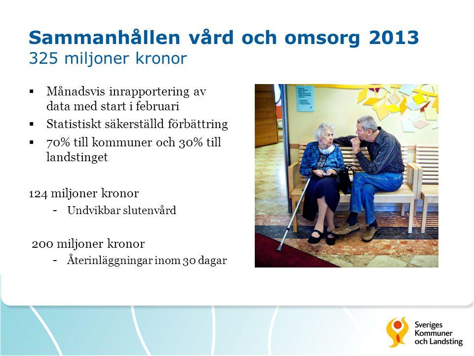 Sammanhållen vård och omsorg 2013 325 miljoner kronor  Månadsvis inrapportering av data med start i februari  Statistiskt säkerställd förbättring 