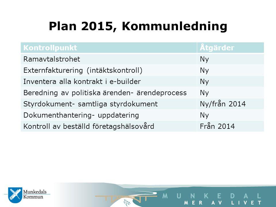 Plan 2015, Kommunledning KontrollpunktÅtgärder RamavtalstrohetNy Externfakturering (intäktskontroll)Ny Inventera alla kontrakt i e-builderNy Beredning
