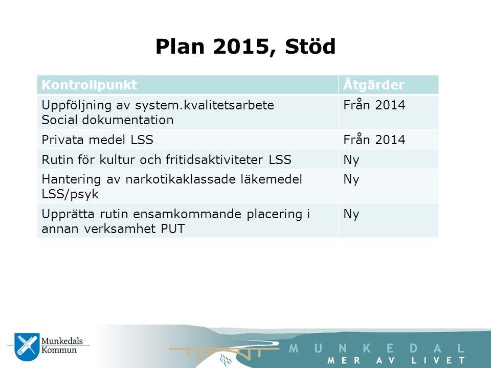 Plan 2015, Stöd KontrollpunktÅtgärder Uppföljning av system.kvalitetsarbete Social dokumentation Från 2014 Privata medel LSSFrån 2014 Rutin för kultur