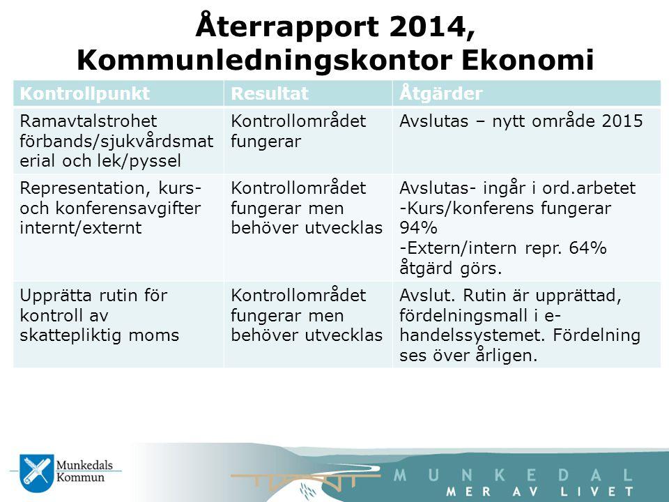 Återrapport 2014, Kommunledningskontor Ekonomi KontrollpunktResultatÅtgärder Ramavtalstrohet förbands/sjukvårdsmat erial och lek/pyssel Kontrollområde
