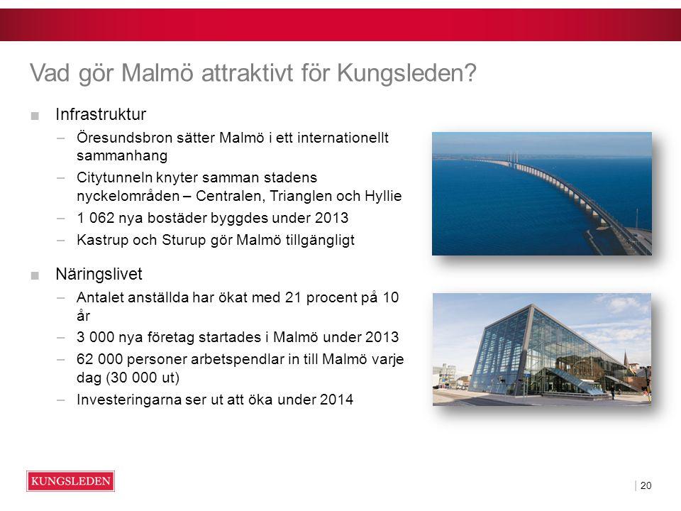 | 20 Vad gör Malmö attraktivt för Kungsleden.