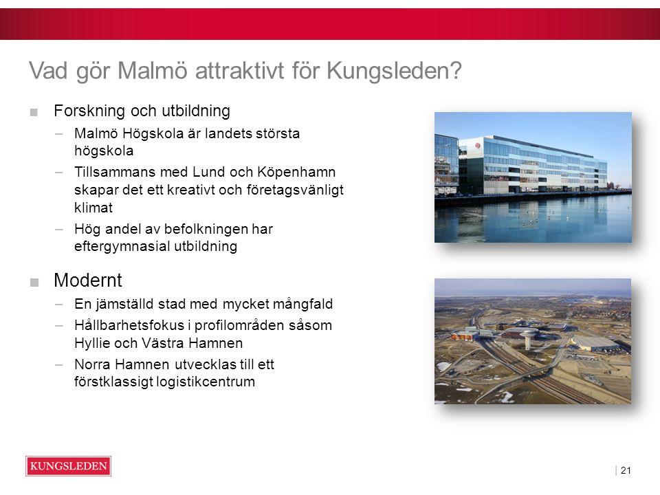 | 21 Vad gör Malmö attraktivt för Kungsleden.