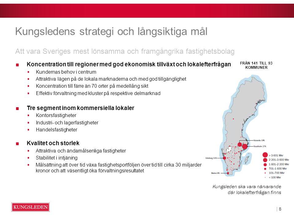 | 9| 9 Mål för optimering av fastighetsportföljen inför 2014  Försäljning av icke-strategiska fastigheter ur gamla portföljen (bokfört värde 1,1 miljarder kr).