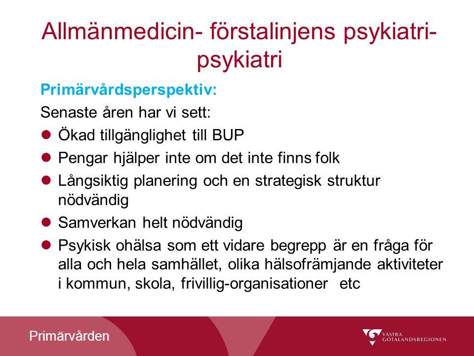 Primärvården Allmänmedicin- förstalinjens psykiatri- psykiatri Primärvårdsperspektiv: Senaste åren har vi sett: Ökad tillgänglighet till BUP Pengar hj