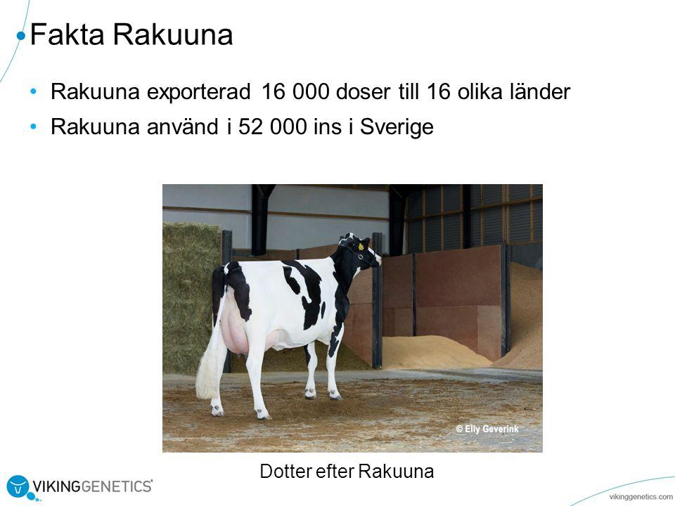 Fakta Rakuuna Rakuuna exporterad 16 000 doser till 16 olika länder Rakuuna använd i 52 000 ins i Sverige Dotter efter Rakuuna