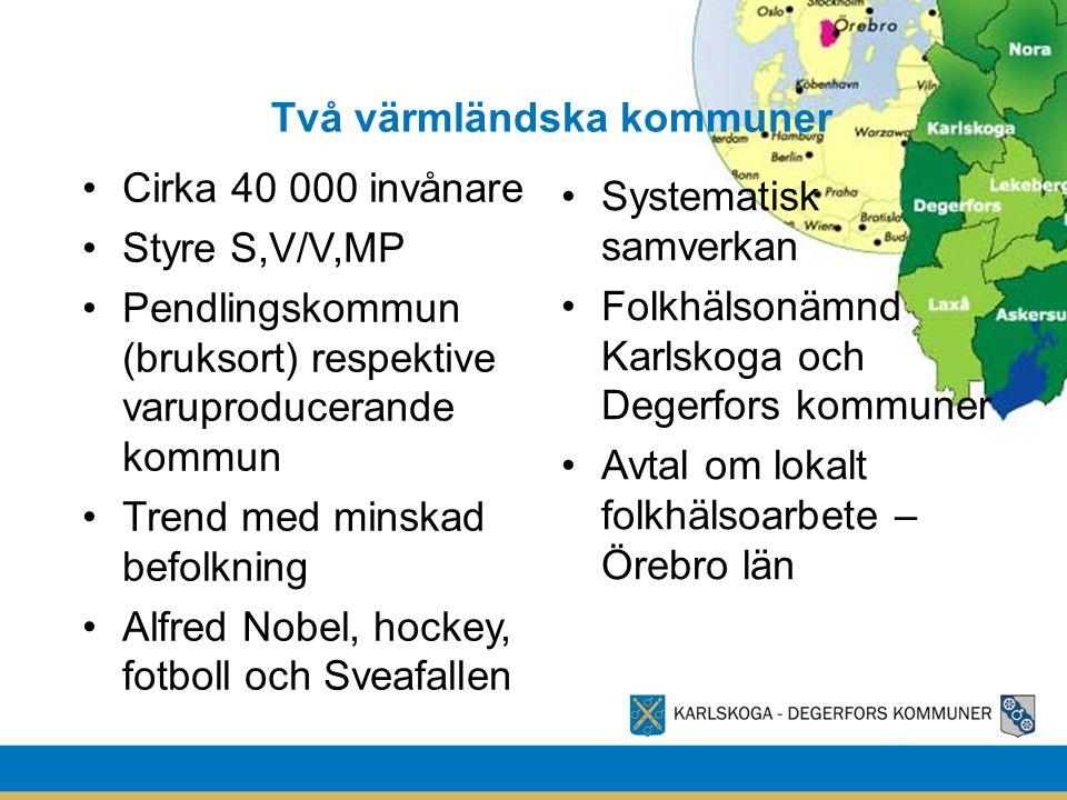 Cirka 40 000 invånare Styre S,V/V,MP Pendlingskommun (bruksort) respektive varuproducerande kommun Trend med minskad befolkning Alfred Nobel, hockey,
