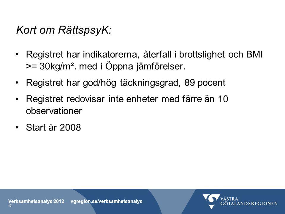 Kort om RättspsyK: Registret har indikatorerna, återfall i brottslighet och BMI >= 30kg/m².