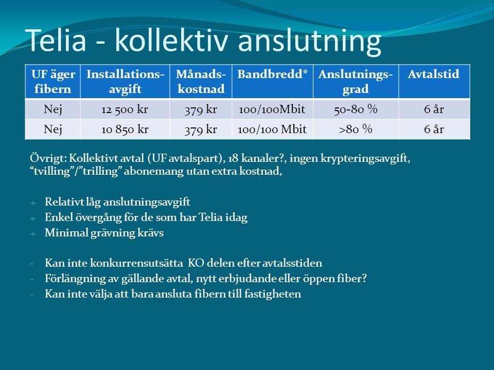 Telia - kollektiv anslutning UF äger fibern Installations- avgift Månads- kostnad Bandbredd*Anslutnings- grad Avtalstid Nej12 500 kr379 kr100/100Mbit50-80 %6 år Nej10 850 kr379 kr100/100 Mbit>80 %6 år Övrigt: Kollektivt avtal (UF avtalspart), 18 kanaler , ingen krypteringsavgift, tvilling / trilling abonemang utan extra kostnad, + Relativt låg anslutningsavgift + Enkel övergång för de som har Telia idag + Minimal grävning krävs - Kan inte konkurrensutsätta KO delen efter avtalsstiden - Förlängning av gällande avtal, nytt erbjudande eller öppen fiber.