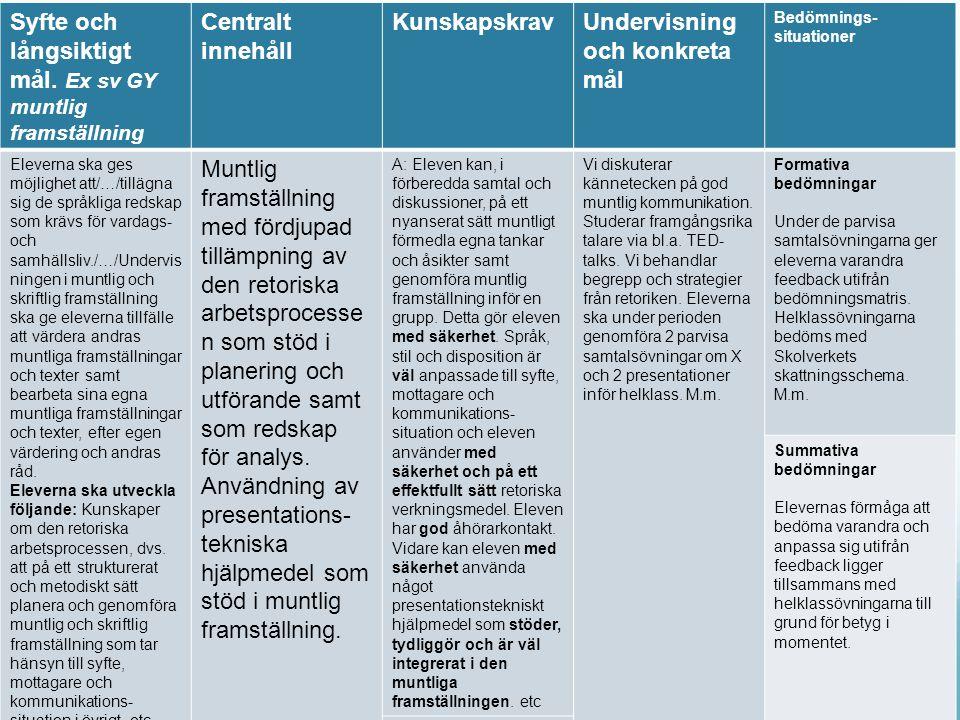 Copyright www.bedomningforlarande.se Syfte och långsiktigt mål.