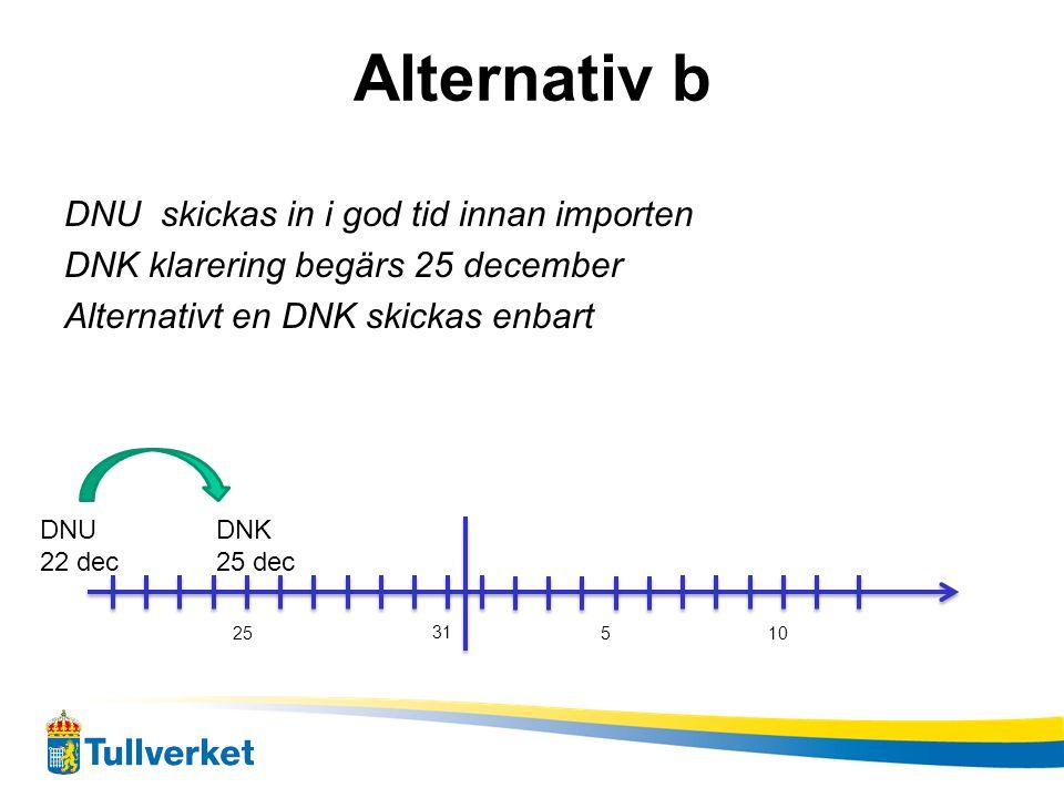 Alternativ b DNU skickas in i god tid innan importen DNK klarering begärs 25 december Alternativt en DNK skickas enbart 25 31 510 DNK 25 dec DNU 22 de