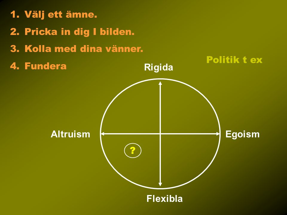1.Välj ett ämne. 2.Pricka in dig I bilden. 3.Kolla med dina vänner. 4.Fundera AltruismEgoism Rigida Flexibla Politik t ex ?