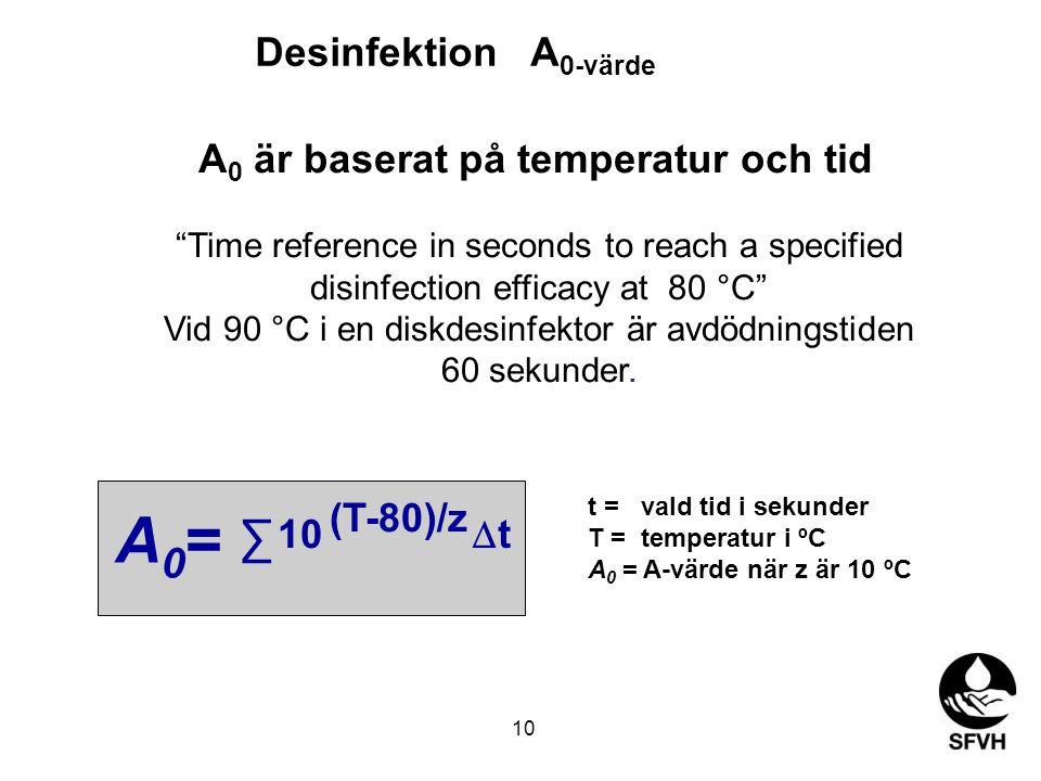 Desinfektion A 0-värde A 0 är baserat på temperatur och tid ∑ 10 A0=A0= (T-80)/z tt t = vald tid i sekunder T = temperatur i ºC A 0 = A-värde när z är 10 ºC Time reference in seconds to reach a specified disinfection efficacy at 80 °C Vid 90 °C i en diskdesinfektor är avdödningstiden 60 sekunder.