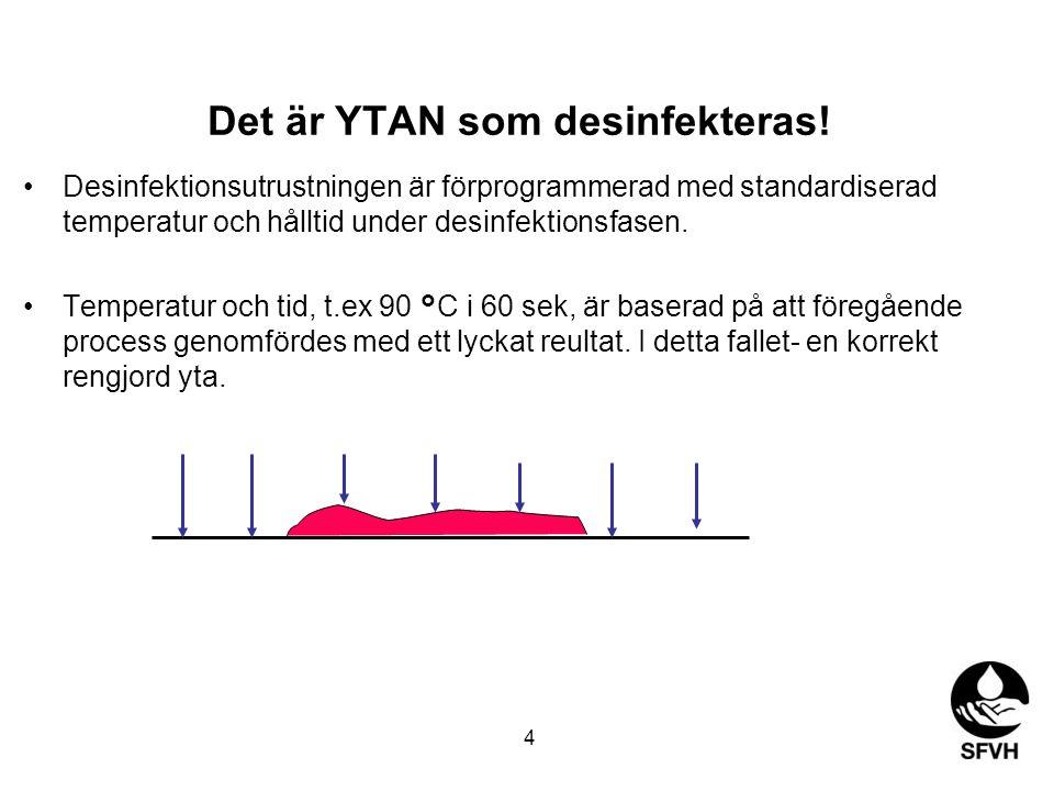 Det är YTAN som desinfekteras.