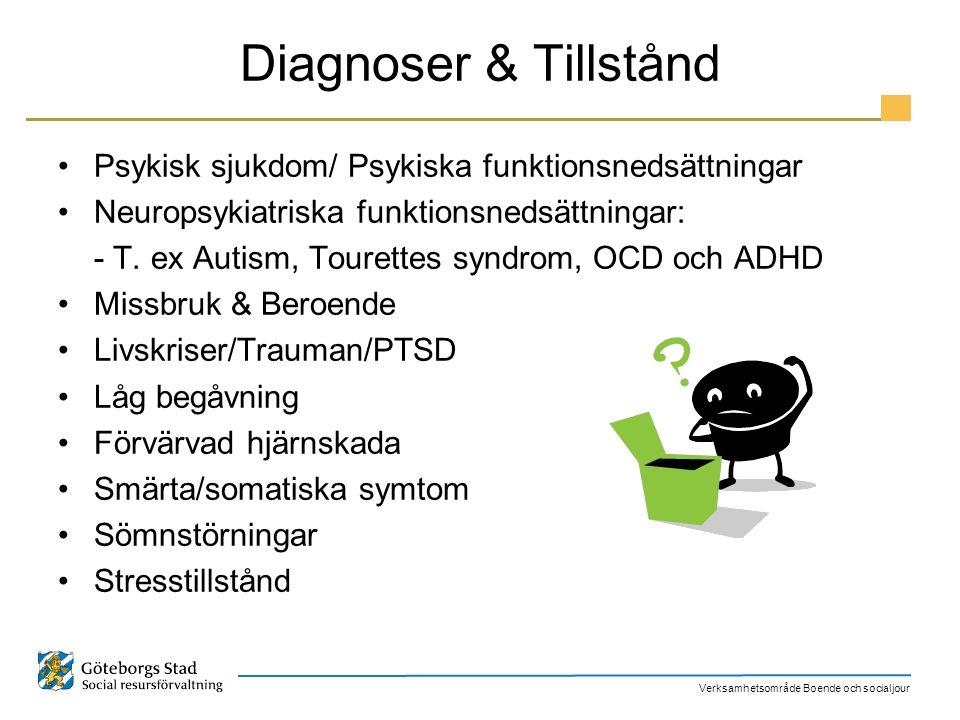 Verksamhetsområde Boende och socialjour Diagnoser & Tillstånd Psykisk sjukdom/ Psykiska funktionsnedsättningar Neuropsykiatriska funktionsnedsättninga