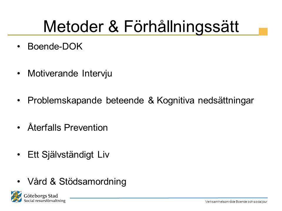 Verksamhetsområde Boende och socialjour Metoder & Förhållningssätt Boende-DOK Motiverande Intervju Problemskapande beteende & Kognitiva nedsättningar
