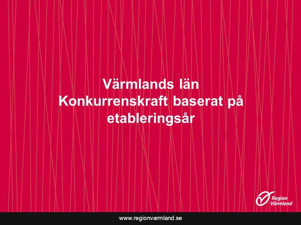 www.regionvarmland.se Värmlands län Konkurrenskraft baserat på etableringsår
