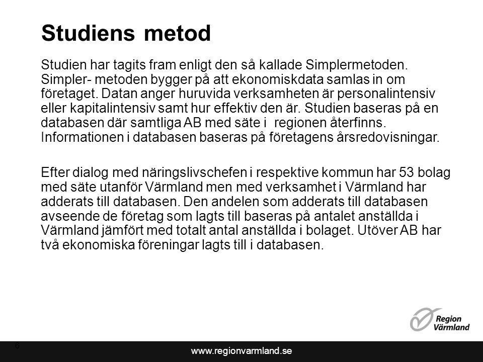 www.regionvarmland.se Studiens metod Studien har tagits fram enligt den så kallade Simplermetoden.