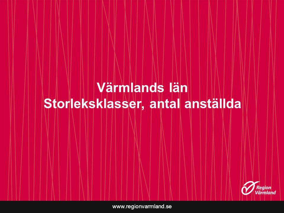 www.regionvarmland.se Värmlands län Storleksklasser, antal anställda