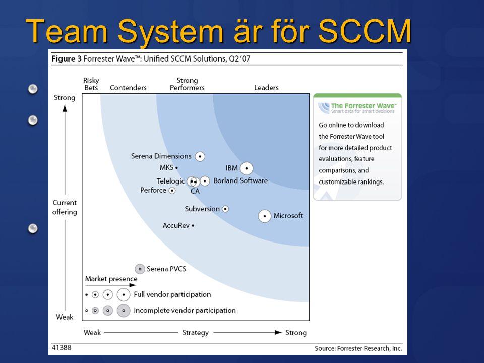 Visual Studio Team System Rollspecifik funktionalitet Integrerade verktyg Samarbetsplattform Anpassningsbar plattform