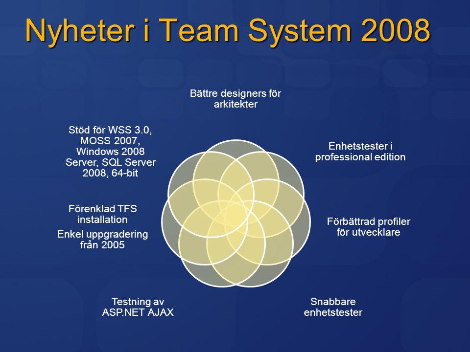 Nyheter i Team System 2008 Bättre designers för arkitekter Enhetstester i professional edition Förbättrad profiler för utvecklare Snabbare enhetsteste