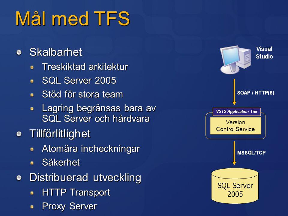 Mål med TFS Skalbarhet Treskiktad arkitektur SQL Server 2005 Stöd för stora team Lagring begränsas bara av SQL Server och hårdvara Tillförlitlighet At