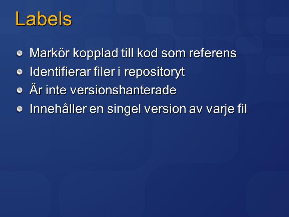 Demo Källkodshantering med TFS