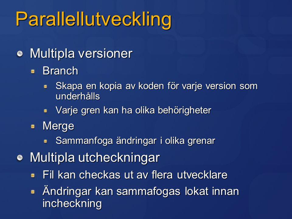 Parallellutveckling Multipla versioner Branch Skapa en kopia av koden för varje version som underhålls Varje gren kan ha olika behörigheter Merge Samm