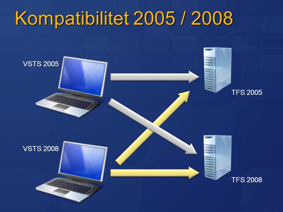 Kompatibilitet 2005 / 2008 TFS 2005 TFS 2008 VSTS 2005VSTS 2008