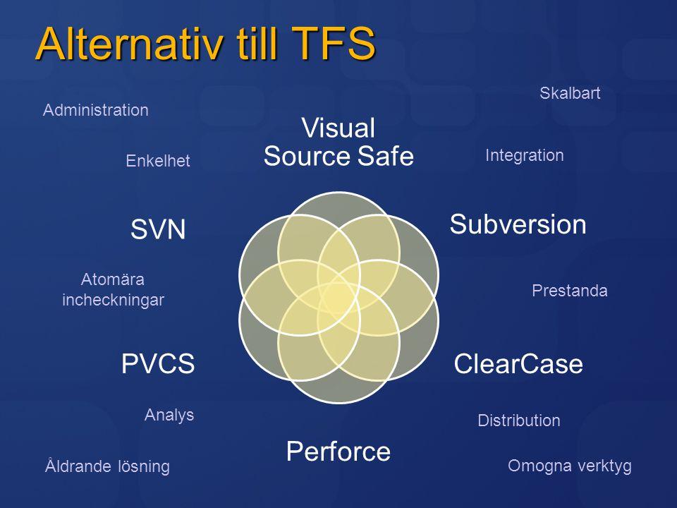 Alternativ till TFS Visual Source Safe Subversion ClearCase Perforce PVCS SVN Enkelhet Integration Prestanda Distribution Atomära incheckningar Analys