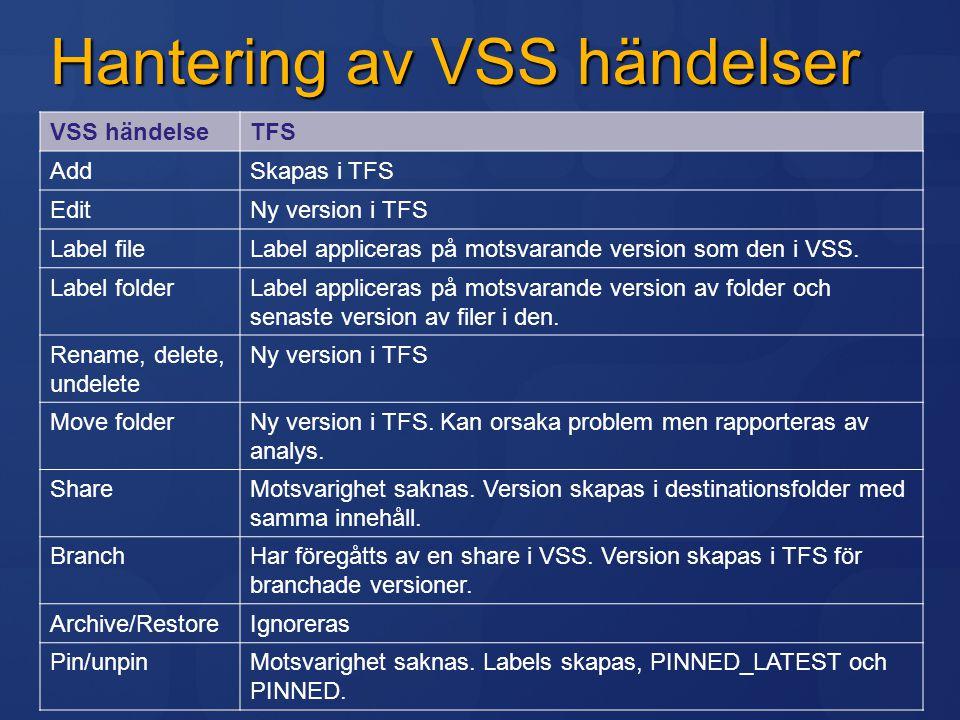 Hantering av VSS händelser VSS händelseTFS AddSkapas i TFS EditNy version i TFS Label fileLabel appliceras på motsvarande version som den i VSS. Label