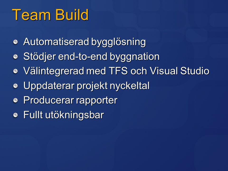 Team Build Automatiserad bygglösning Stödjer end-to-end byggnation Välintegrerad med TFS och Visual Studio Uppdaterar projekt nyckeltal Producerar rap