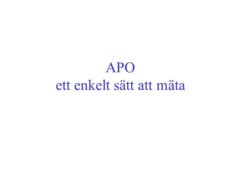 Läkare: 12345678910111213141516171819202122232425262728 1 2 3 4 5 6 7 8 9 10 11 12 Audit om: Dato: 05 29 30 33 34 353132 36 M K Dag Måned År Fødselsdag Køn APO – Audit Projekt Odense