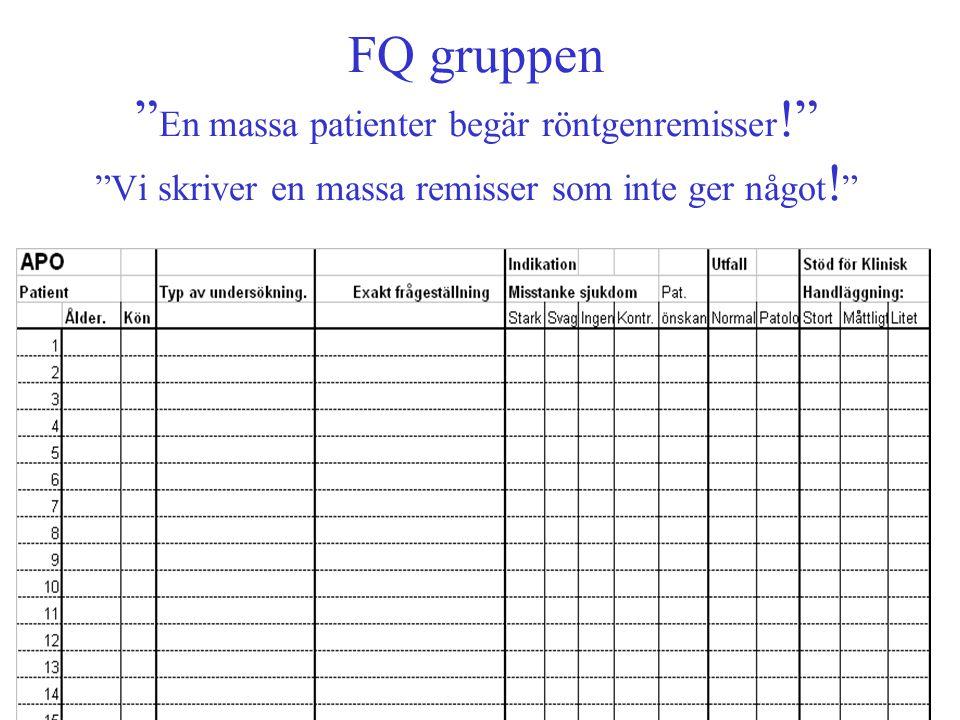 """FQ gruppen """" En massa patienter begär röntgenremisser !"""" """"Vi skriver en massa remisser som inte ger något ! """""""