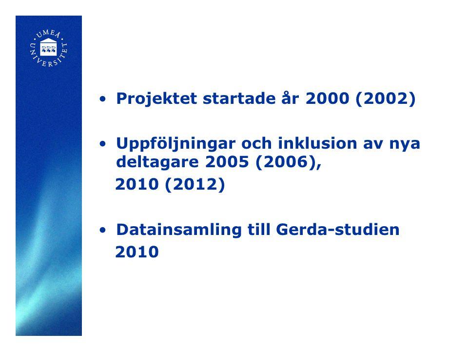 Projektet startade år 2000 (2002) Uppföljningar och inklusion av nya deltagare 2005 (2006), 2010 (2012) Datainsamling till Gerda-studien 2010