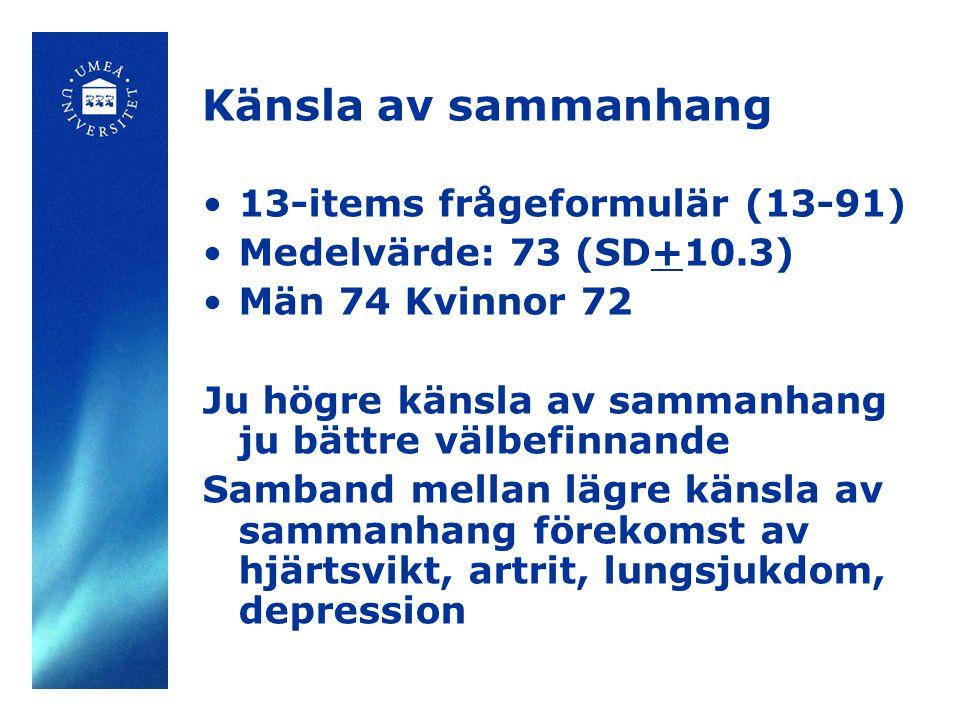 Känsla av sammanhang 13-items frågeformulär (13-91) Medelvärde: 73 (SD+10.3) Män 74 Kvinnor 72 Ju högre känsla av sammanhang ju bättre välbefinnande S