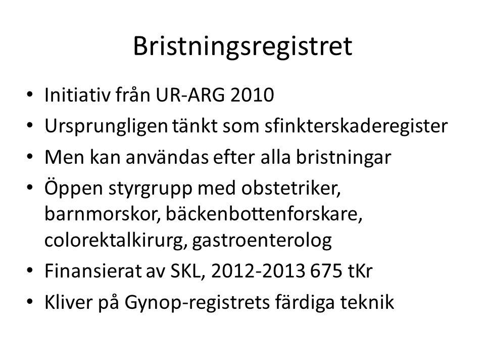 Bristningsregistret Initiativ från UR-ARG 2010 Ursprungligen tänkt som sfinkterskaderegister Men kan användas efter alla bristningar Öppen styrgrupp m