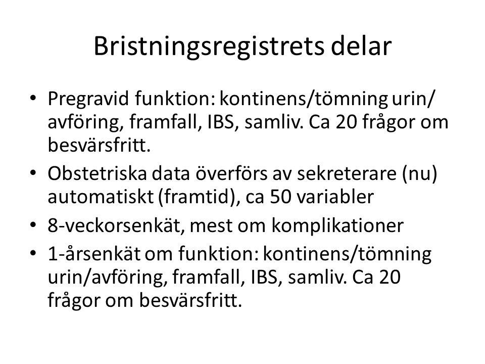 Bristningsregistrets delar Pregravid funktion: kontinens/tömning urin/ avföring, framfall, IBS, samliv. Ca 20 frågor om besvärsfritt. Obstetriska data