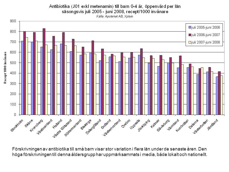 Förskrivningen av antibiotika till små barn visar stor variation i flera län under de senaste åren.