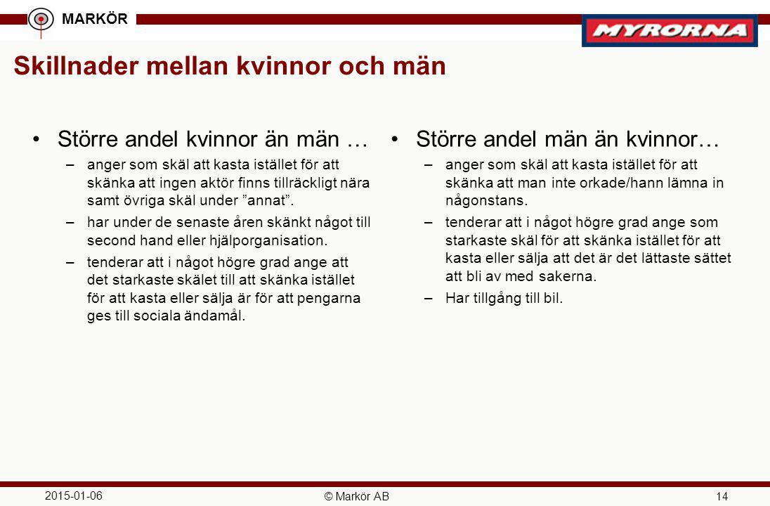 MARKÖR 2015-01-06 © Markör AB 14 Skillnader mellan kvinnor och män Större andel kvinnor än män … –anger som skäl att kasta istället för att skänka att