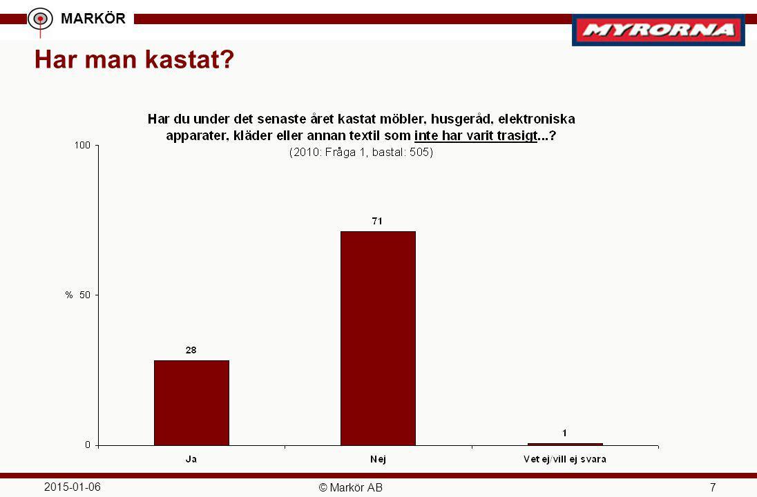 MARKÖR 2015-01-06 © Markör AB 7 Har man kastat?