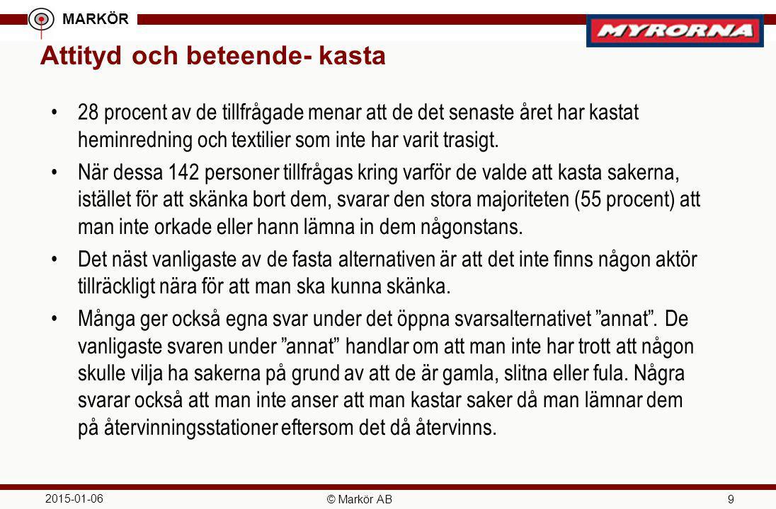 MARKÖR 2015-01-06 © Markör AB 9 Attityd och beteende- kasta 28 procent av de tillfrågade menar att de det senaste året har kastat heminredning och tex