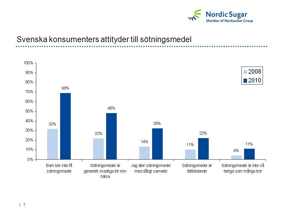 | 8 Svenska konsumenters bekymmer om hälsa Ämnet väcker bekymmer och man anser att det är ett problem