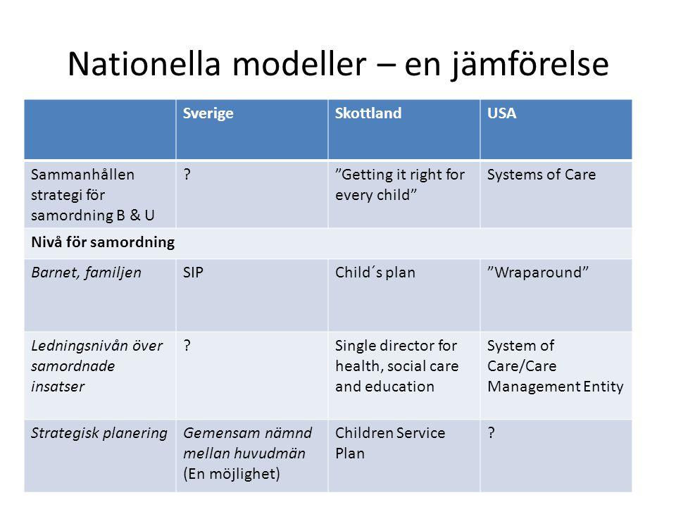 Påstående 2: I Sverige har vi en särskilt generös lagstiftning när det gäller att förmedla känslig information mellan verksamheter
