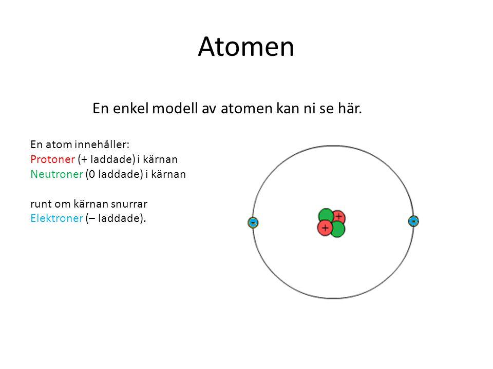 Atomen En atom innehåller: Protoner (+ laddade) i kärnan Neutroner (0 laddade) i kärnan runt om kärnan snurrar Elektroner (– laddade). En enkel modell