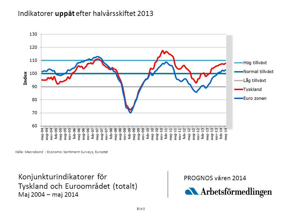 Bild 4 Tillväxten växlar upp   Svajig konjunkturbild   Global tillväxt – USA är motorn   Återhämtning inom EU   Goda villkor för svenska hushåll Utsikterna PROGNOS våren 2014
