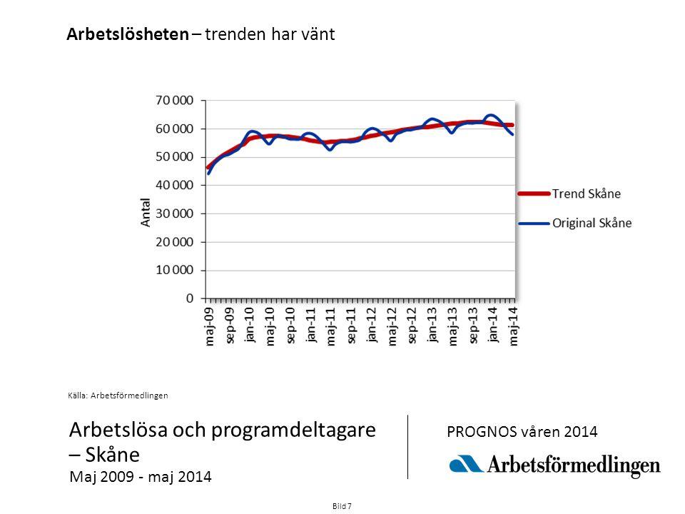 Bild 8 Arbetsförmedlingens konjunkturbild PROGNOS våren 2014 Källa: Arbetsförmedlingens intervjuundersökningar.