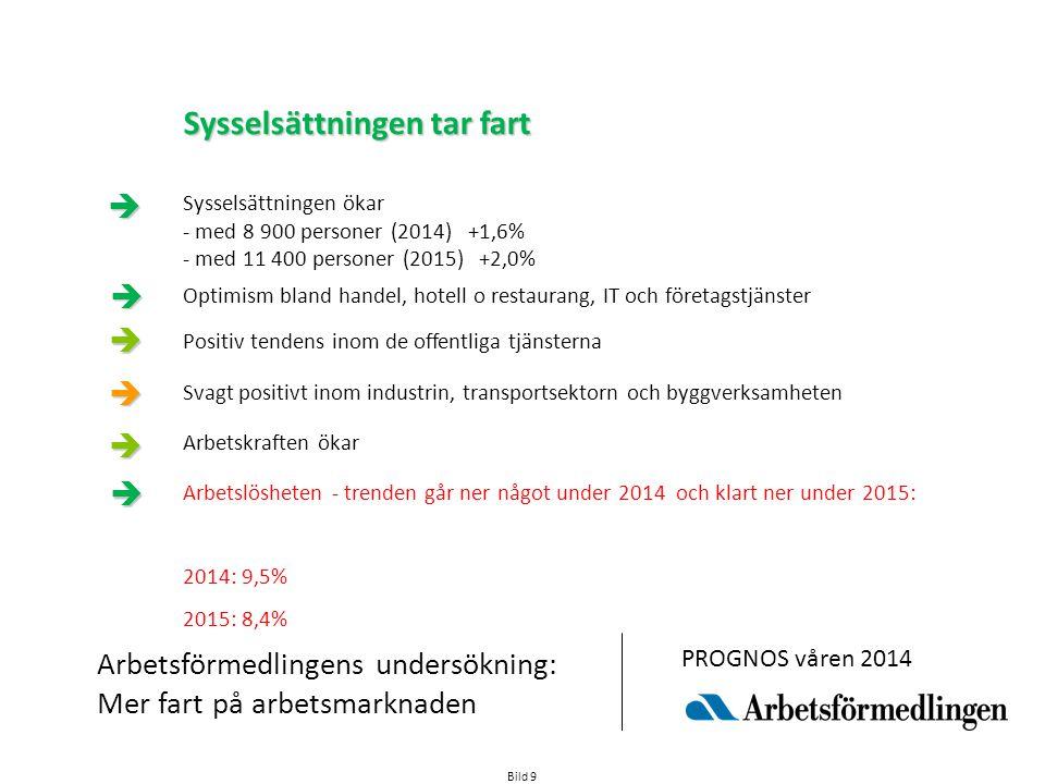Bild 10 Skåne Arbetsmarknadsutveckling 2014-2015 PROGNOS våren 2014 Källa: SCB och Arbetsförmedlingen Prognosen i överblick