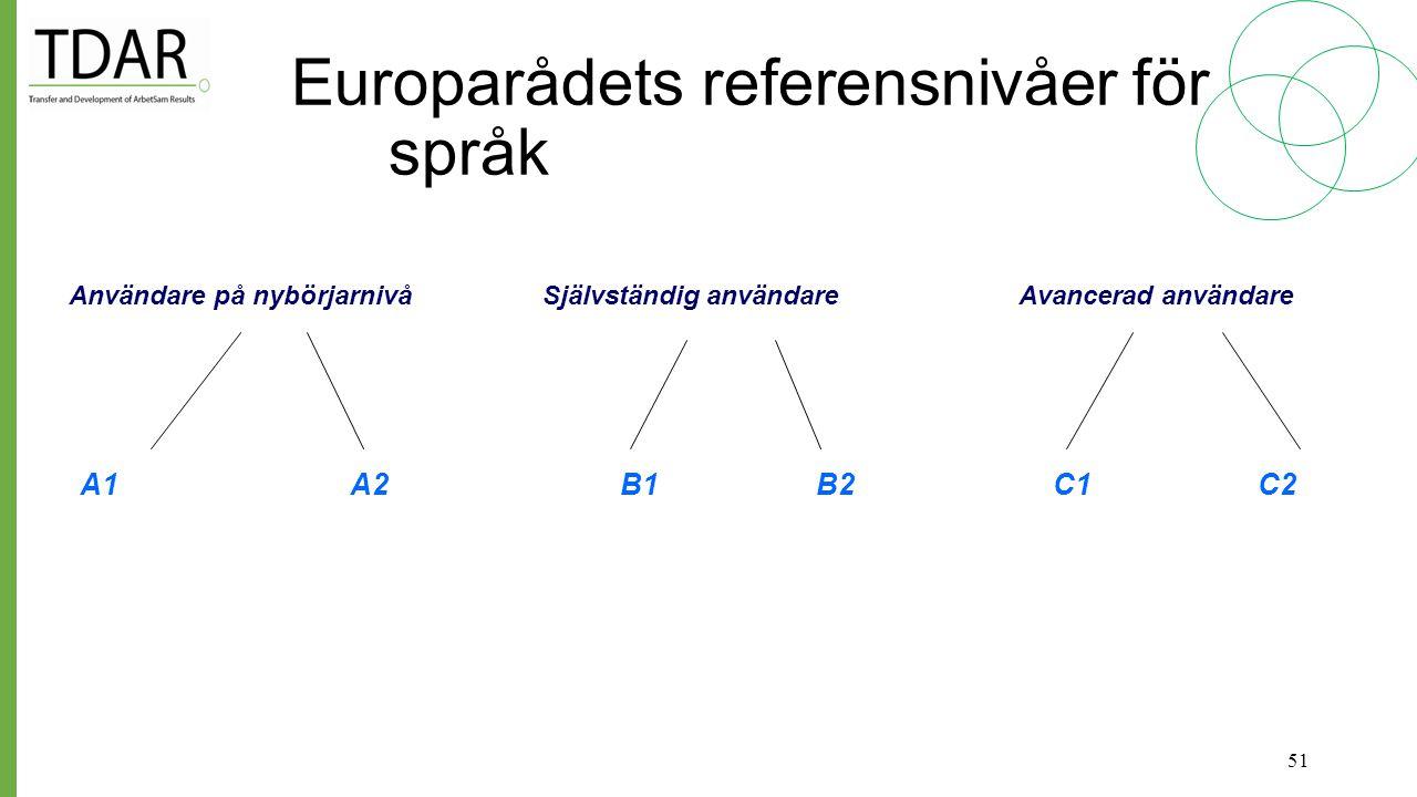 Språkfärdighetsprofil FärdighetA1A2B1B2C1C2 Hörförståelse Läsförståelse Samtal och muntlig interaktion Muntlig produktion Skriftlig färdighet 52
