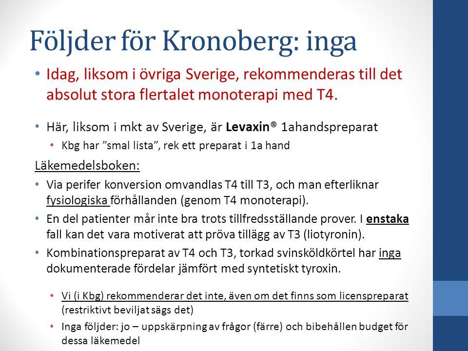 Följder för Kronoberg: inga Idag, liksom i övriga Sverige, rekommenderas till det absolut stora flertalet monoterapi med T4. Här, liksom i mkt av Sver