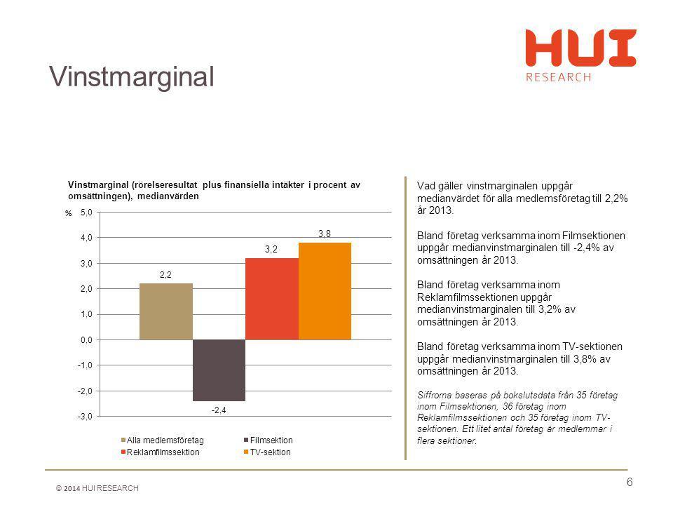 6 Vad gäller vinstmarginalen uppgår medianvärdet för alla medlemsföretag till 2,2% år 2013.